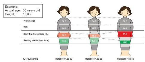 metabolic-age-24-fit-485