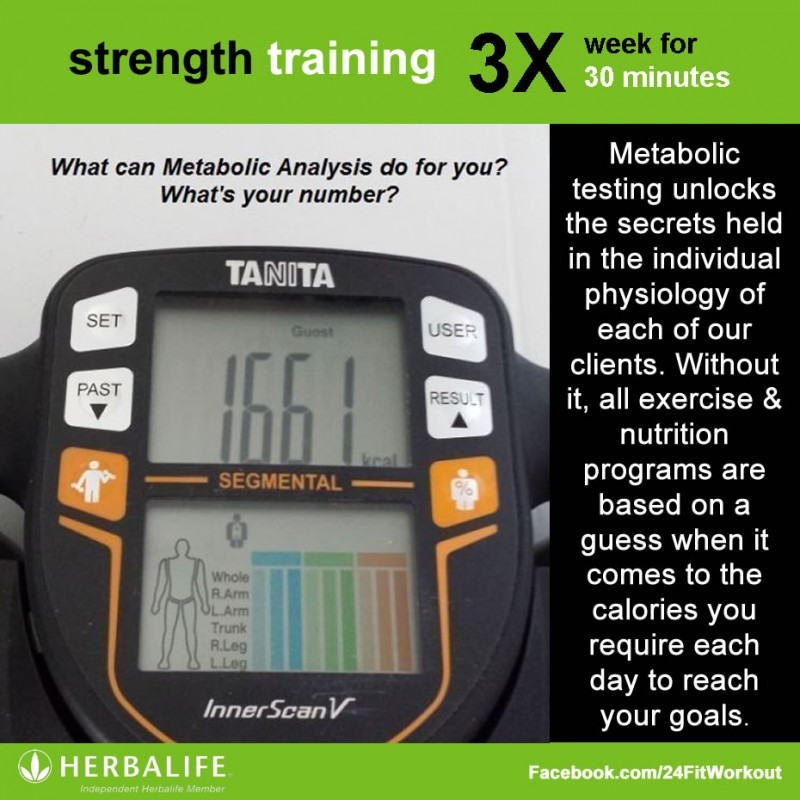 Find Out Your Resting Metabolic Rate 24fitclub